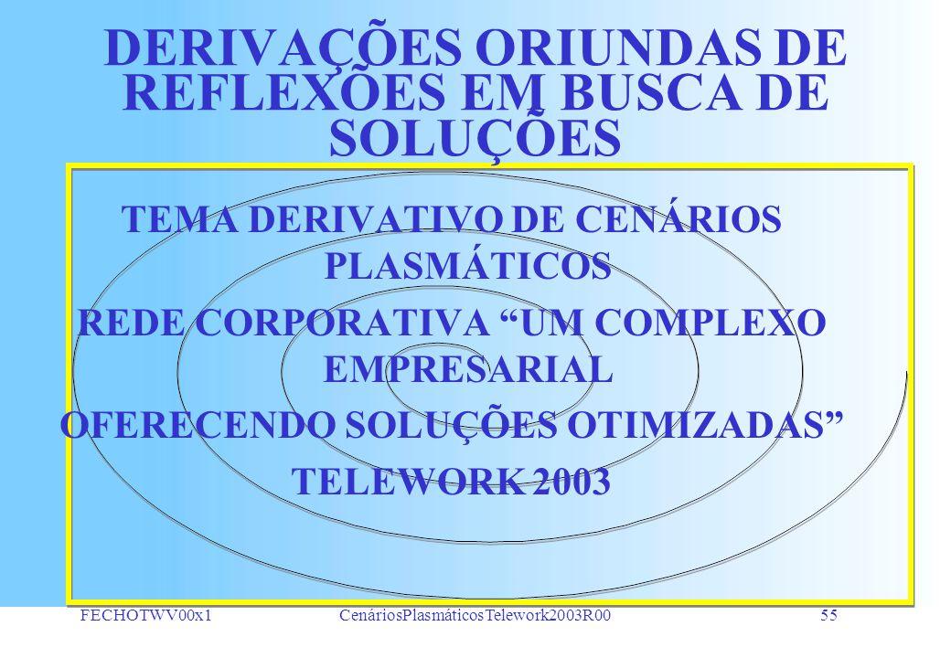 FECHOTWV00x1CenáriosPlasmáticosTelework2003R0054 a c b d A DINÂMICA DA EVOLUÇÃO É O LABOR Emoções Humanas Fluído Vital Veículo do Pensamento IMPREGNAÇ