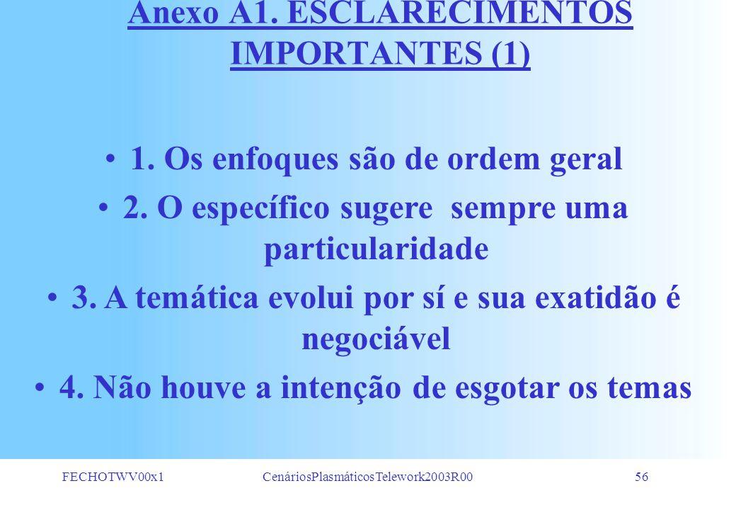 FECHOTWV00x1CenáriosPlasmáticosTelework2003R0055 DERIVAÇÕES ORIUNDAS DE REFLEXÕES EM BUSCA DE SOLUÇÕES TEMA DERIVATIVO DE CENÁRIOS PLASMÁTICOS REDE CORPORATIVA UM COMPLEXO EMPRESARIAL OFERECENDO SOLUÇÕES OTIMIZADAS TELEWORK 2003