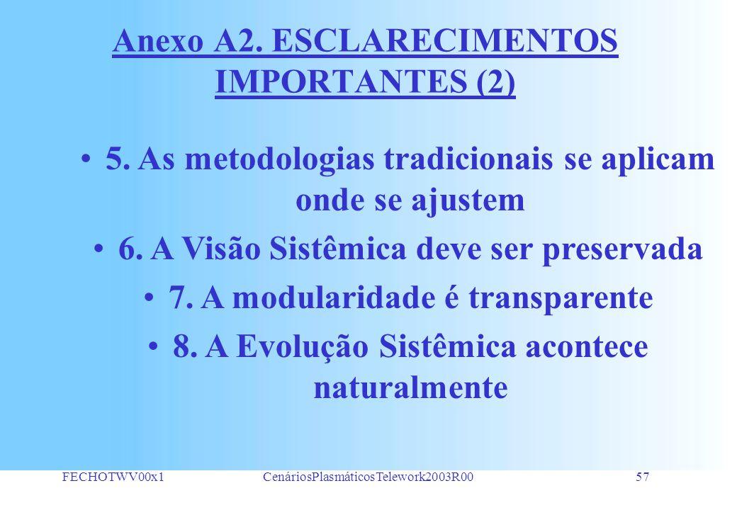FECHOTWV00x1CenáriosPlasmáticosTelework2003R0056 1. Os enfoques são de ordem geral 2. O específico sugere sempre uma particularidade 3. A temática evo