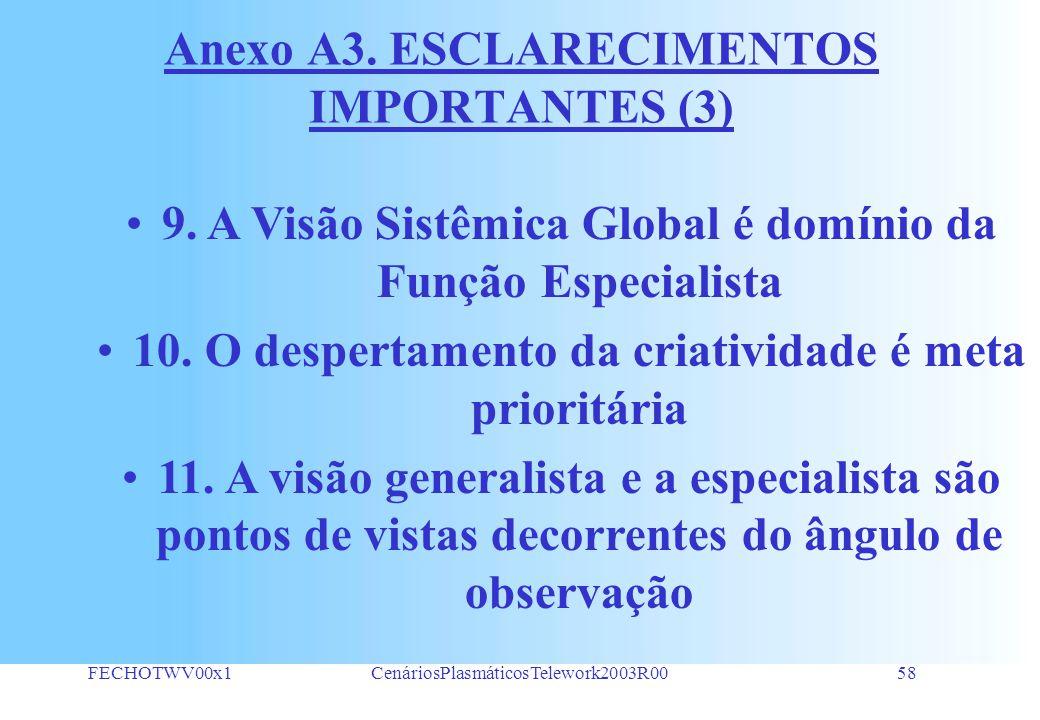 FECHOTWV00x1CenáriosPlasmáticosTelework2003R0057 5. As metodologias tradicionais se aplicam onde se ajustem 6. A Visão Sistêmica deve ser preservada 7
