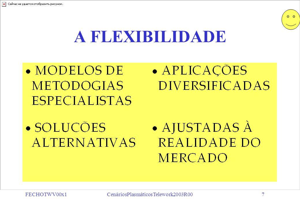 FECHOTWV00x1CenáriosPlasmáticosTelework2003R0037 METAS DE AÇÃO COESÃO/CONCENTRAÇÃO DE FORÇAS METAS DE RESULTADOS LEQUE DE PRIORIZAÇÕES RESISTÊNCIA = ZERO MEIOS DE VIABILIZAÇÃO REGULADORES DAS INSERÇÕES CIRCUÍTO LÓGICO FORÇAS VETORIAIS