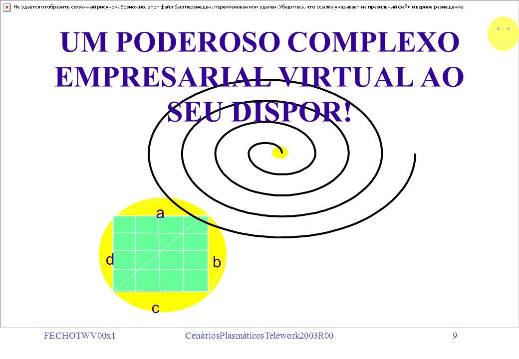 FECHOTWV00x1CenáriosPlasmáticosTelework2003R009 a c b d UM PODEROSO COMPLEXO EMPRESARIAL VIRTUAL AO SEU DISPOR!