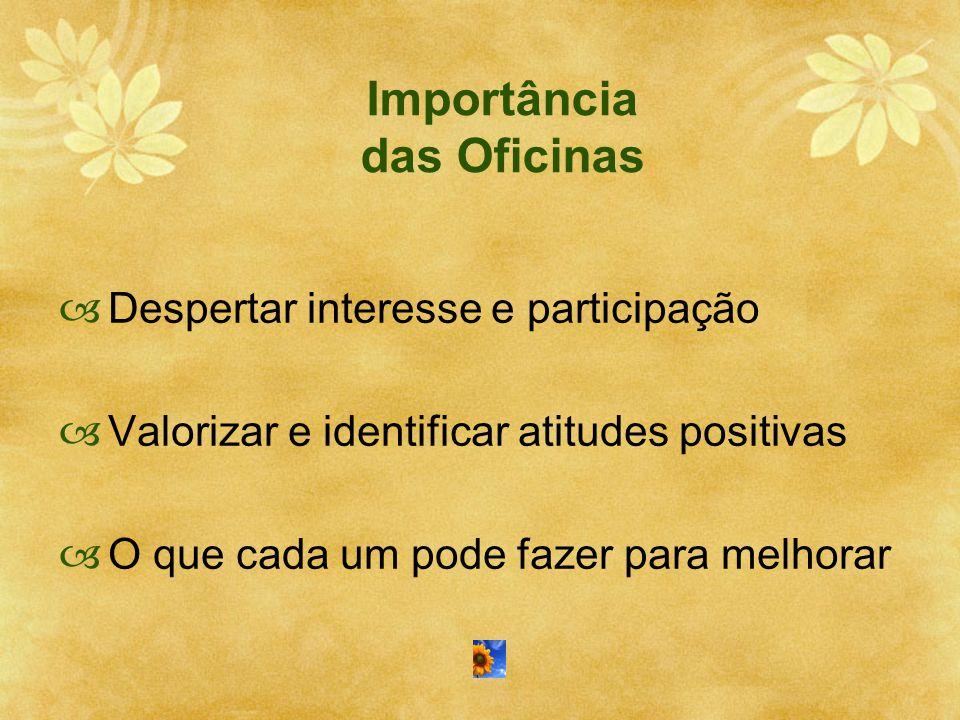 Importância das Oficinas  Despertar interesse e participação  Valorizar e identificar atitudes positivas  O que cada um pode fazer para melhorar