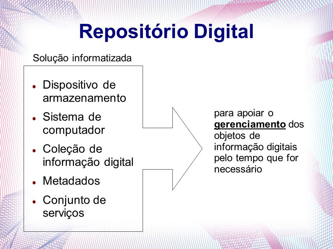 Repositório Digital Dispositivo de armazenamento Sistema de computador Coleção de informação digital Metadados Conjunto de serviços para apoiar o gere