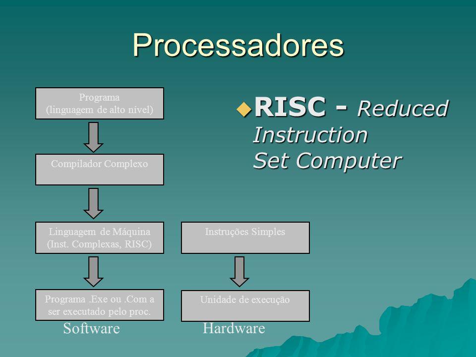 Processadores  RISC - Reduced Instruction Set Computer Programa (linguagem de alto nível) Compilador Complexo Linguagem de Máquina (Inst. Complexas,