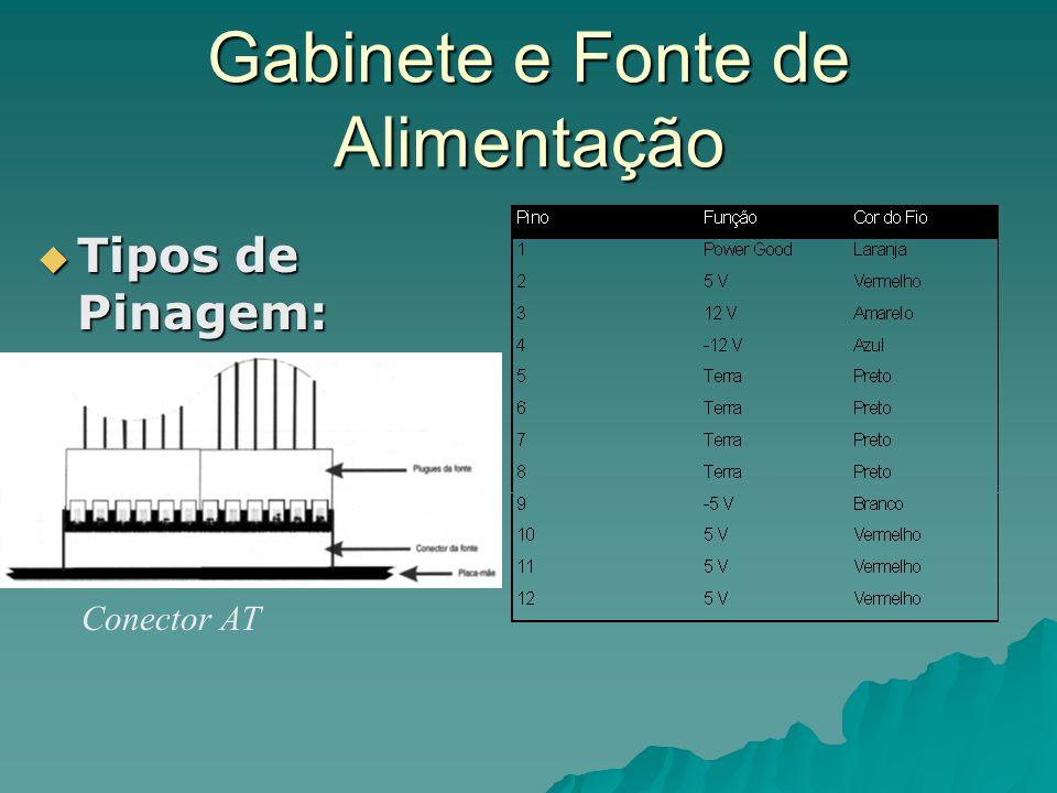 Gabinete e Fonte de Alimentação  Tipos de Pinagem: Conector AT
