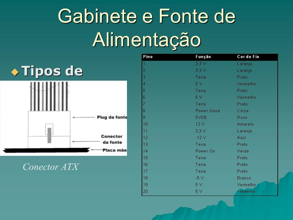 Gabinete e Fonte de Alimentação  Tipos de Pinagem: Conector ATX