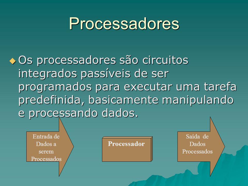 Processadores  Os processadores são circuitos integrados passíveis de ser programados para executar uma tarefa predefinida, basicamente manipulando e