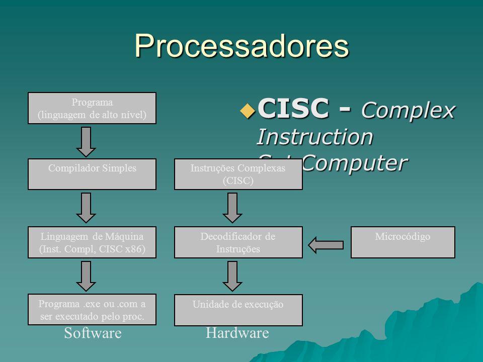 Processadores  CISC - Complex Instruction Set Computer Programa (linguagem de alto nível) Compilador Simples Linguagem de Máquina (Inst. Compl, CISC