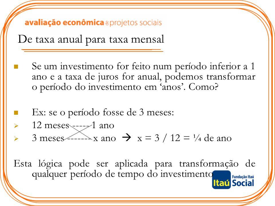De taxa anual para taxa mensal Se um investimento for feito num período inferior a 1 ano e a taxa de juros for anual, podemos transformar o período do