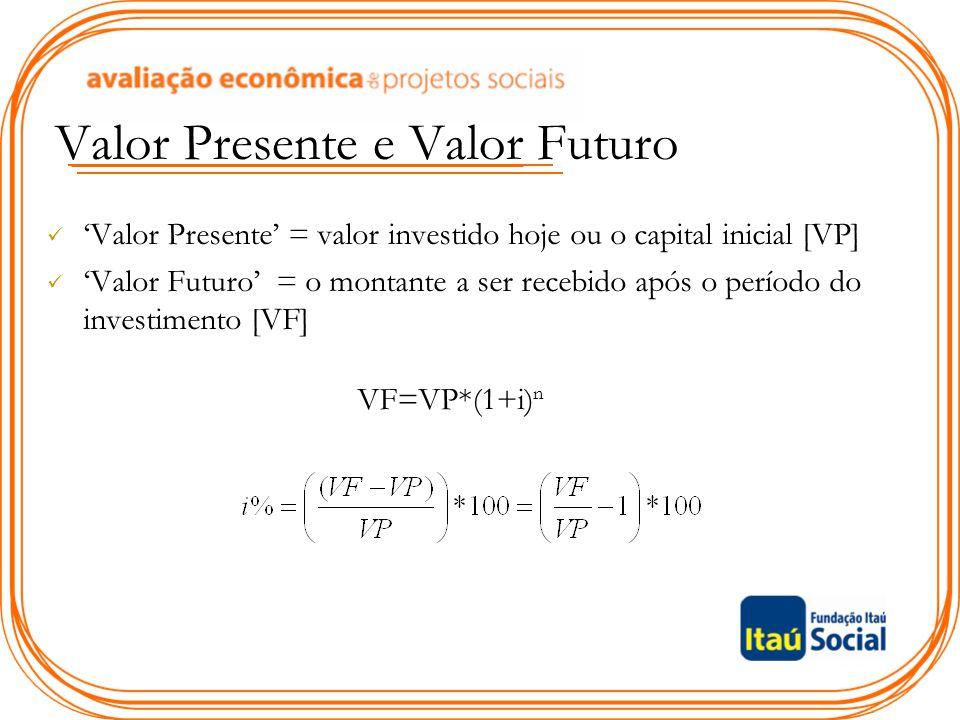 Valor Presente e Valor Futuro 'Valor Presente' = valor investido hoje ou o capital inicial [VP] 'Valor Futuro' = o montante a ser recebido após o perí