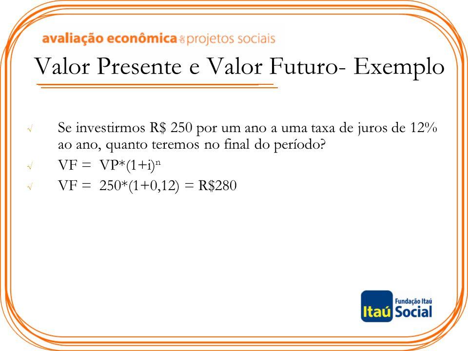 Valor Presente e Valor Futuro- Exemplo √ Se investirmos R$ 250 por um ano a uma taxa de juros de 12% ao ano, quanto teremos no final do período? √ VF