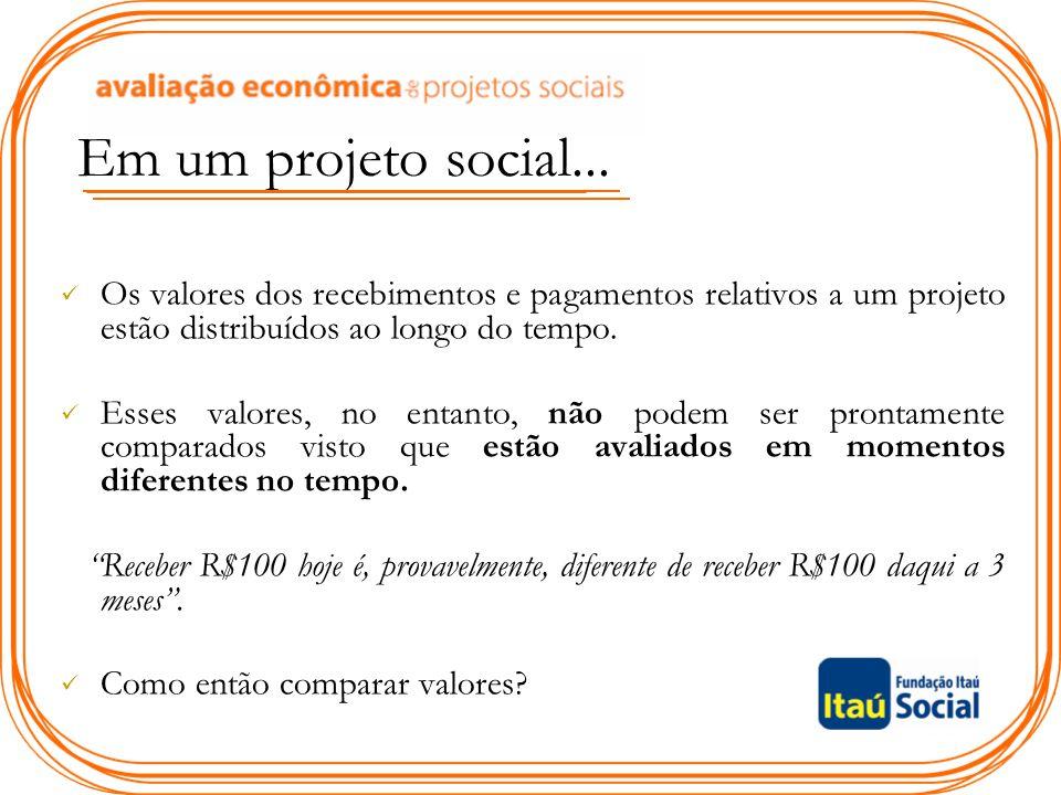 Em um projeto social... Os valores dos recebimentos e pagamentos relativos a um projeto estão distribuídos ao longo do tempo. Esses valores, no entant