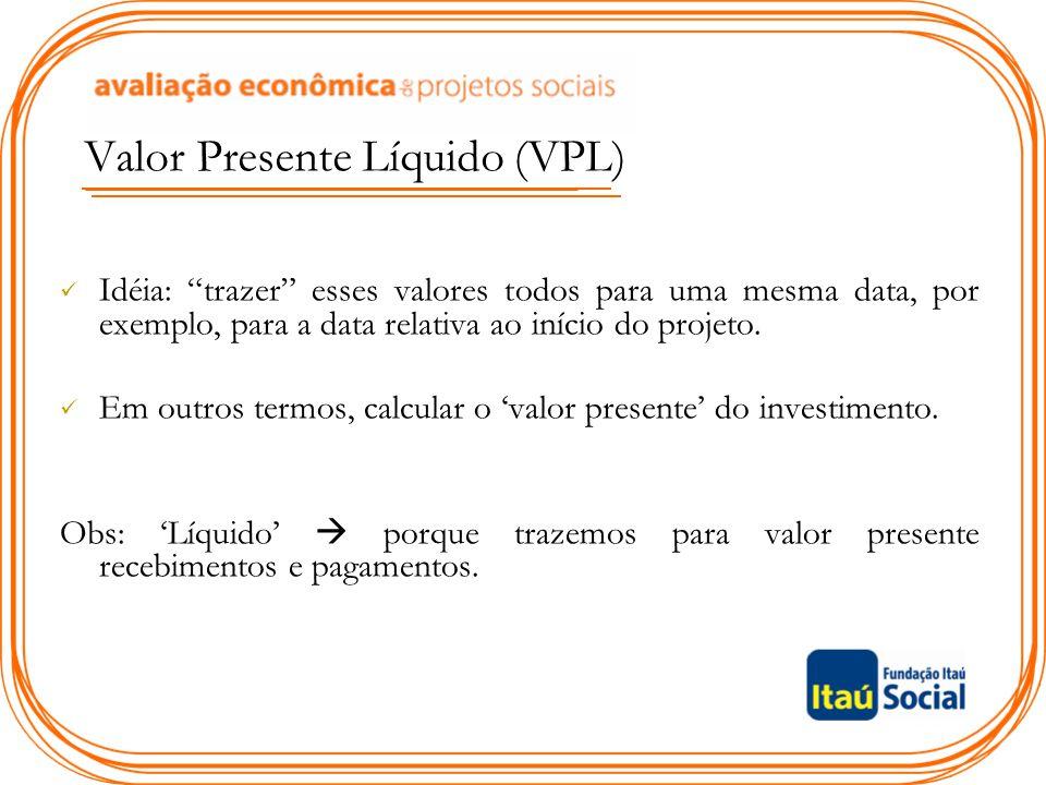 """Valor Presente Líquido (VPL) Idéia: """"trazer"""" esses valores todos para uma mesma data, por exemplo, para a data relativa ao início do projeto. Em outro"""
