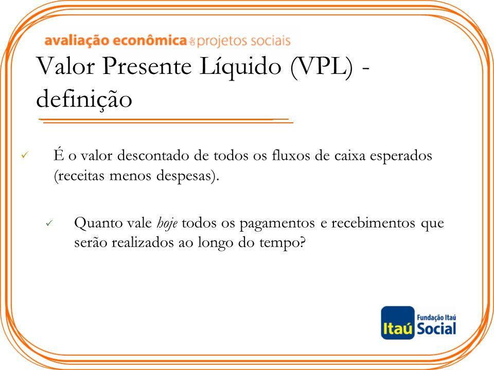Valor Presente Líquido (VPL) - definição É o valor descontado de todos os fluxos de caixa esperados (receitas menos despesas). Quanto vale hoje todos