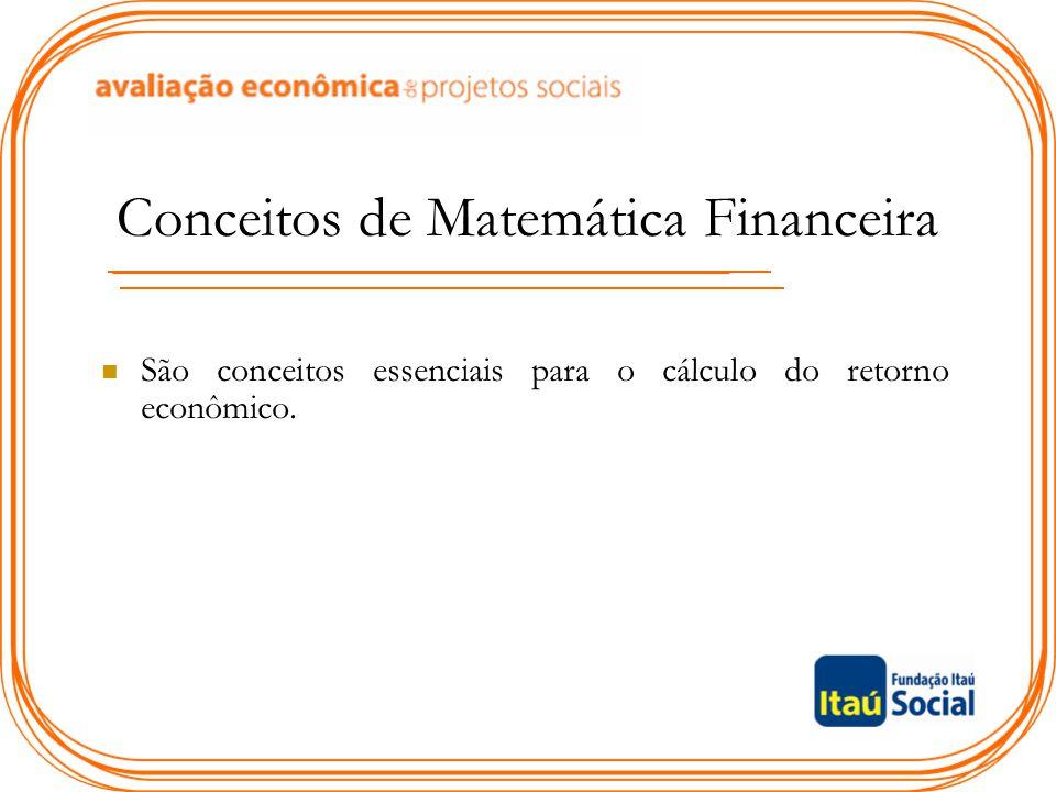 Conceitos de Matemática Financeira São conceitos essenciais para o cálculo do retorno econômico.