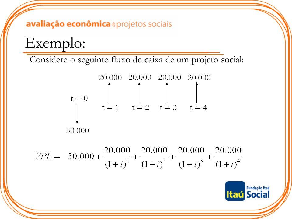 Exemplo: 50.000 t = 0 t = 1 20.000 t = 2t = 3 t = 4 Considere o seguinte fluxo de caixa de um projeto social: