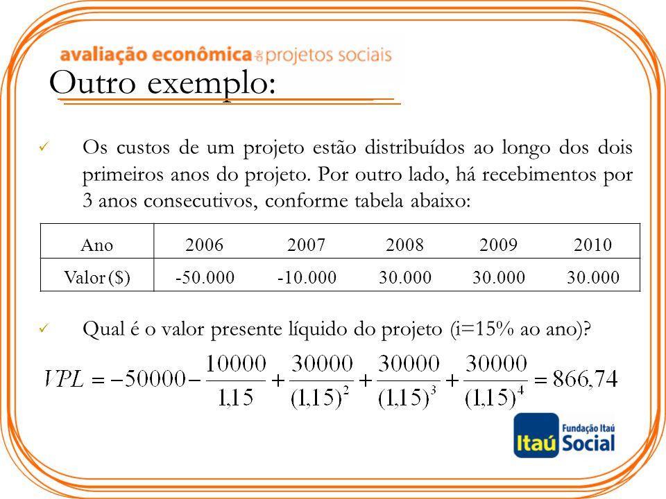 Outro exemplo: Ano20062007200820092010 Valor ($)-50.000-10.00030.000 Os custos de um projeto estão distribuídos ao longo dos dois primeiros anos do pr