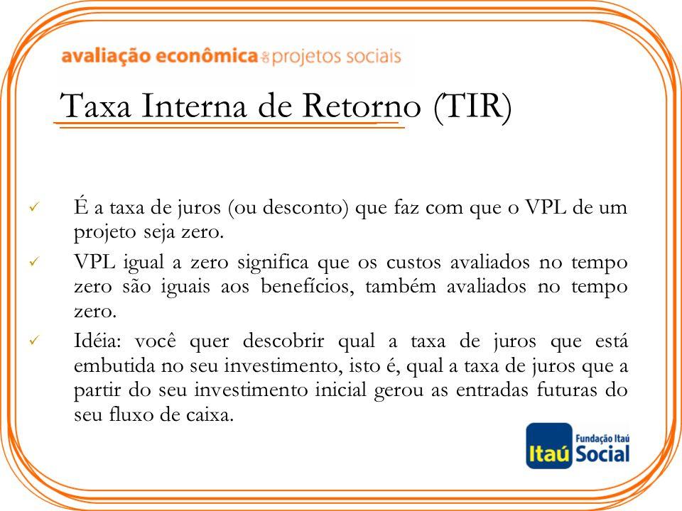 Taxa Interna de Retorno (TIR) É a taxa de juros (ou desconto) que faz com que o VPL de um projeto seja zero. VPL igual a zero significa que os custos