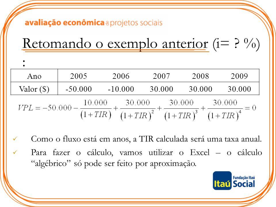 Retomando o exemplo anterior (i= ? %) : Ano20052006200720082009 Valor ($)-50.000-10.00030.000 Como o fluxo está em anos, a TIR calculada será uma taxa