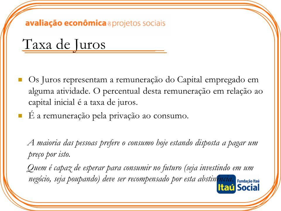 Taxa de Juros Os Juros representam a remuneração do Capital empregado em alguma atividade. O percentual desta remuneração em relação ao capital inicia