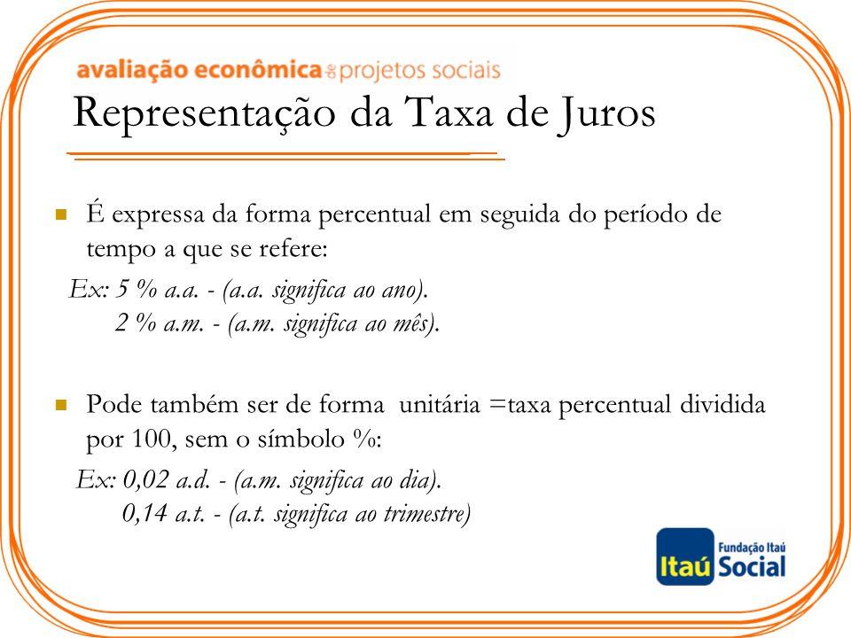 Representação da Taxa de Juros É expressa da forma percentual em seguida do período de tempo a que se refere: Ex: 5 % a.a. - (a.a. significa ao ano).
