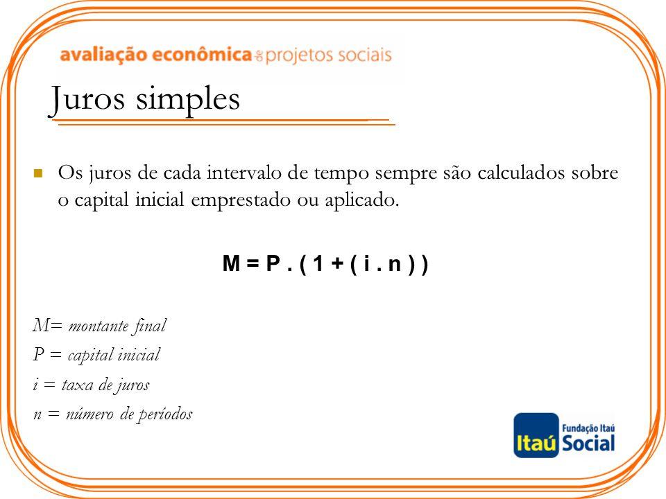 Juros simples Os juros de cada intervalo de tempo sempre são calculados sobre o capital inicial emprestado ou aplicado. M = P. ( 1 + ( i. n ) ) M= mon
