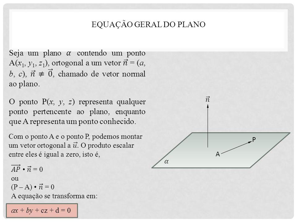 EQUAÇÃO GERAL DO PLANO A P O ponto P(x, y, z) representa qualquer ponto pertencente ao plano, enquanto que A representa um ponto conhecido.