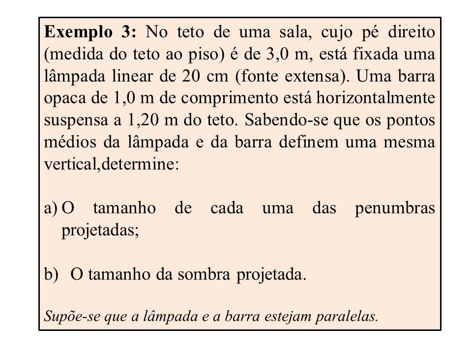 Exemplo 3: No teto de uma sala, cujo pé direito (medida do teto ao piso) é de 3,0 m, está fixada uma lâmpada linear de 20 cm (fonte extensa).