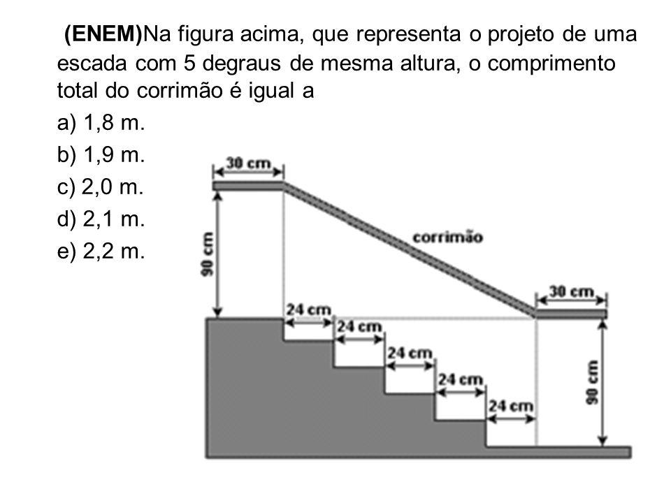 (ENEM)Na figura acima, que representa o projeto de uma escada com 5 degraus de mesma altura, o comprimento total do corrimão é igual a a) 1,8 m. b) 1,