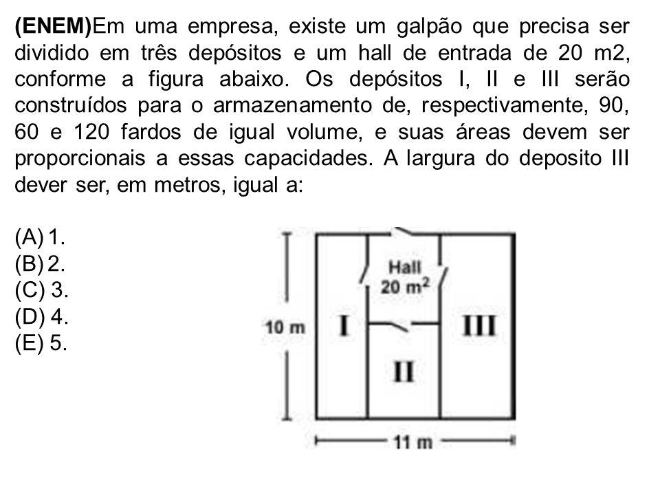 (ENEM)Em uma empresa, existe um galpão que precisa ser dividido em três depósitos e um hall de entrada de 20 m2, conforme a figura abaixo. Os depósito