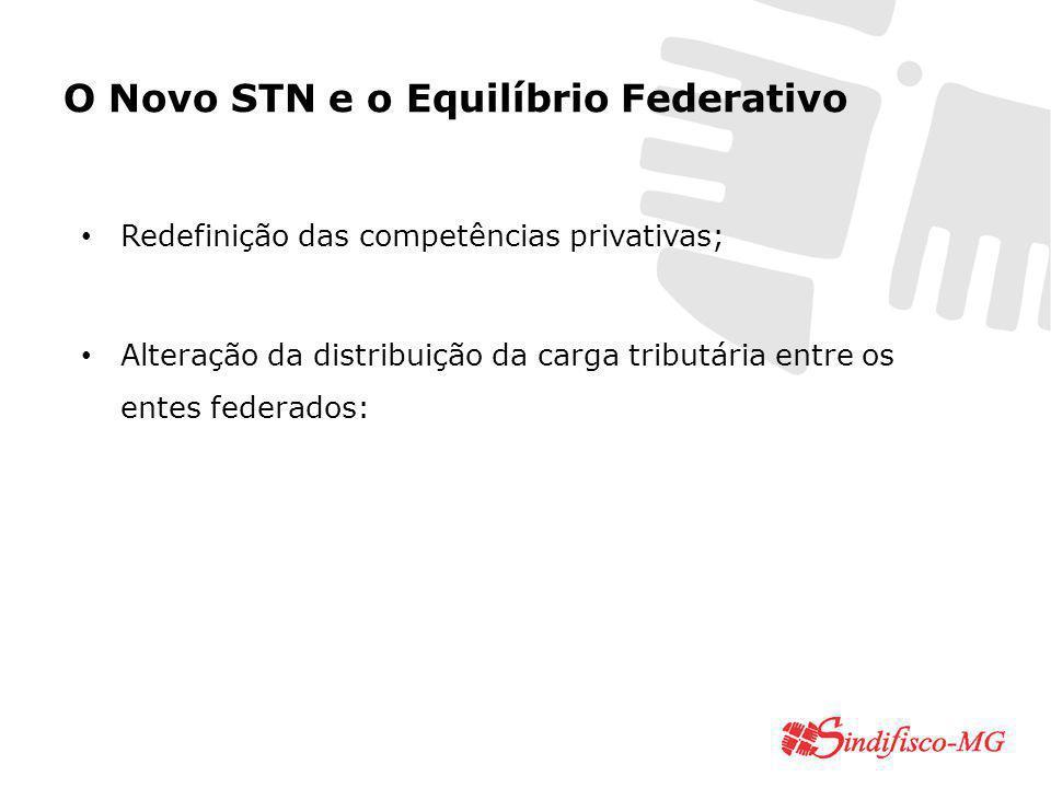 Redefinição das competências privativas; Alteração da distribuição da carga tributária entre os entes federados: O Novo STN e o Equilíbrio Federativo