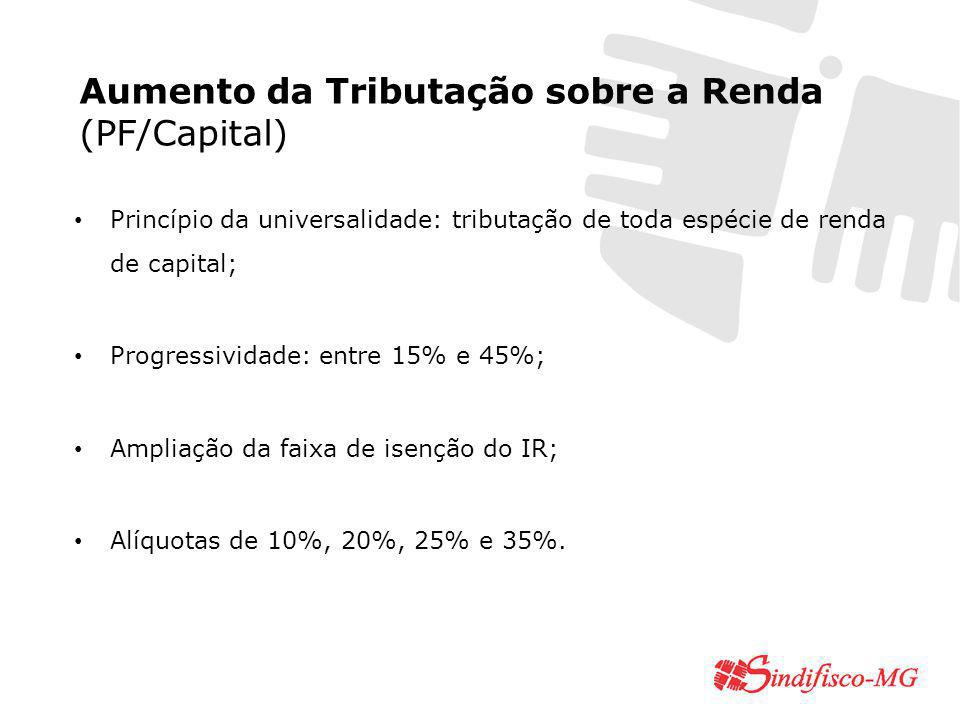 Aumento da Tributação sobre a Renda (PF/Capital) Princípio da universalidade: tributação de toda espécie de renda de capital; Progressividade: entre 15% e 45%; Ampliação da faixa de isenção do IR; Alíquotas de 10%, 20%, 25% e 35%.