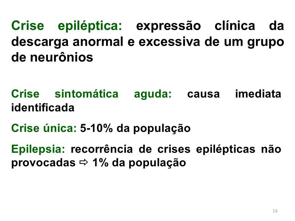 14 Crise epiléptica: expressão clínica da descarga anormal e excessiva de um grupo de neurônios Crise sintomática aguda: causa imediata identificada C