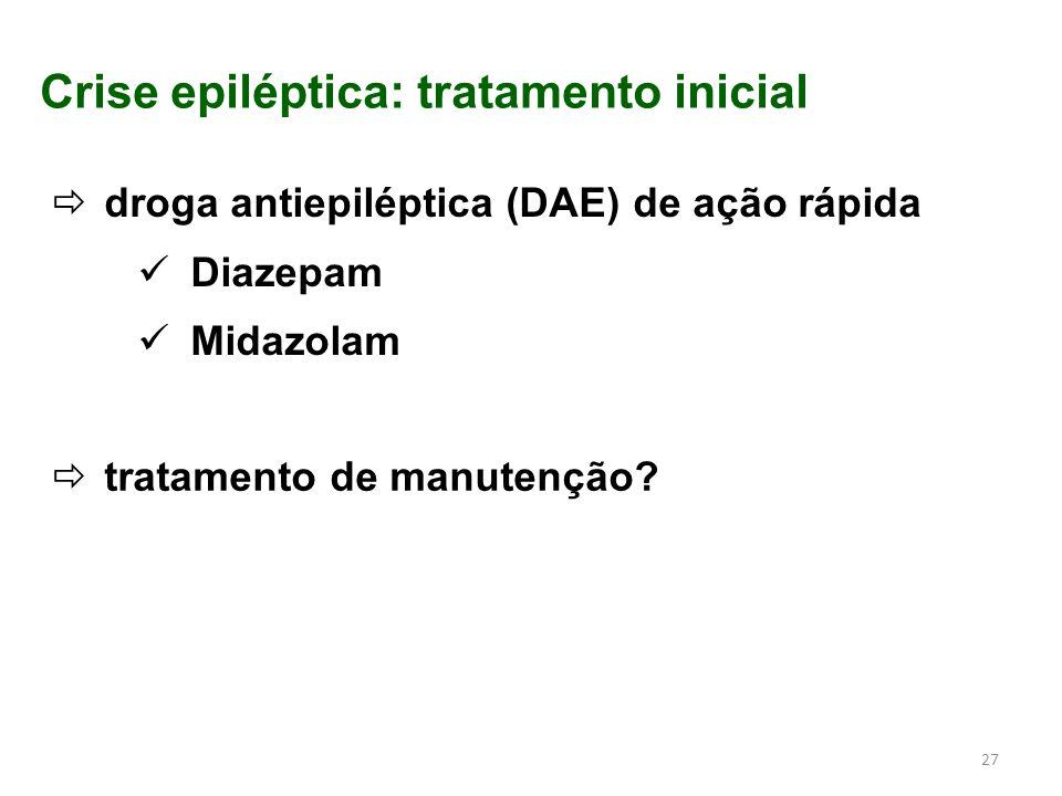 27 Crise epiléptica: tratamento inicial  droga antiepiléptica (DAE) de ação rápida Diazepam Midazolam  tratamento de manutenção?
