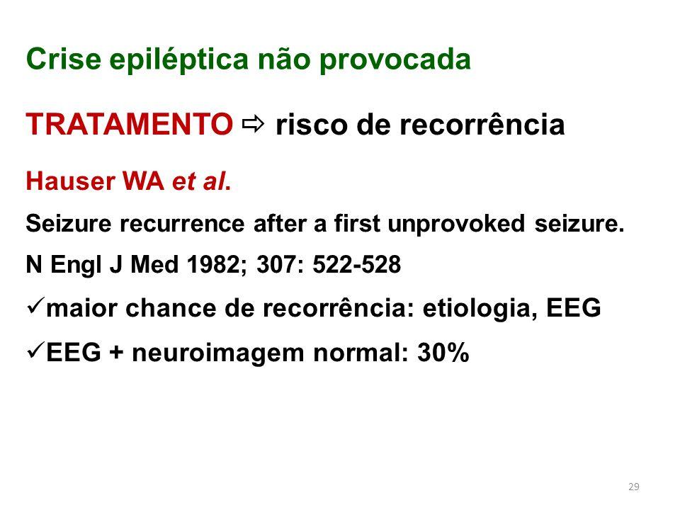 29 Crise epiléptica não provocada TRATAMENTO  risco de recorrência Hauser WA et al. Seizure recurrence after a first unprovoked seizure. N Engl J Med