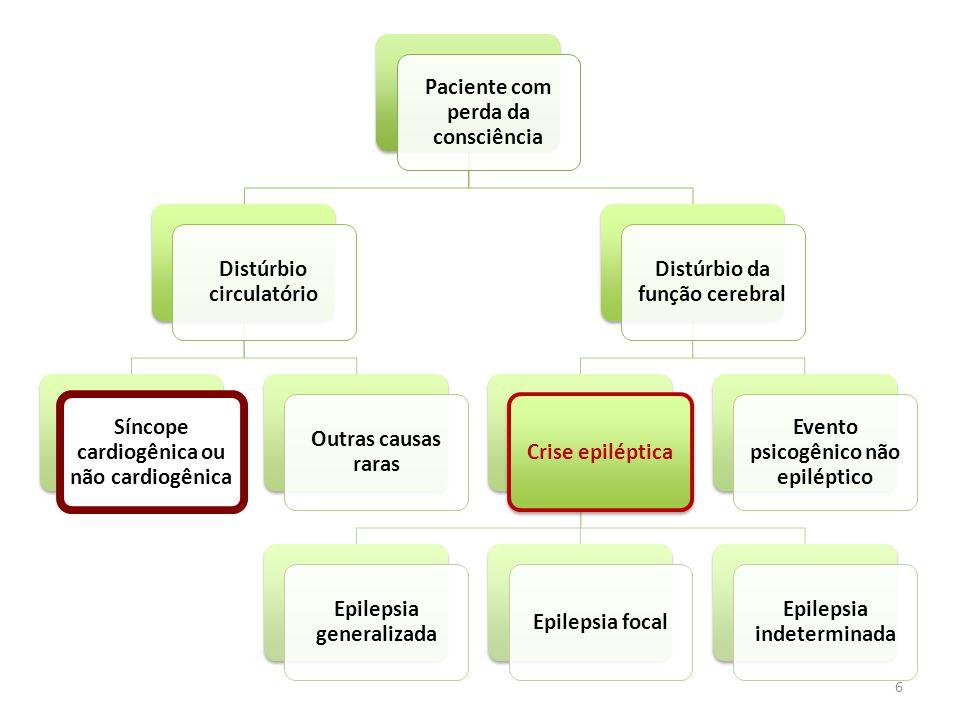17 Epilepsia 2010; 51: 671-675 Crise sintomática aguda