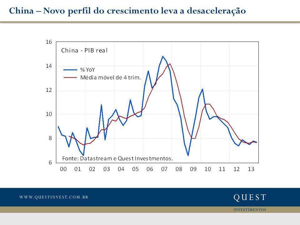 China – Novo perfil do crescimento leva a desaceleração