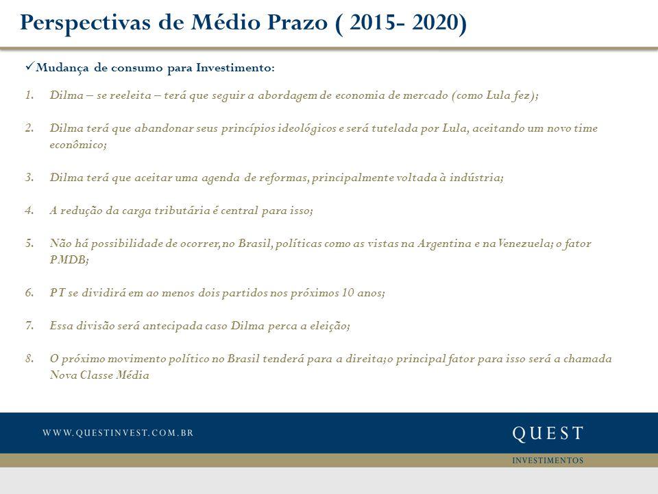 Perspectivas de Médio Prazo ( 2015- 2020) Mudança de consumo para Investimento: 1.Dilma – se reeleita – terá que seguir a abordagem de economia de mer