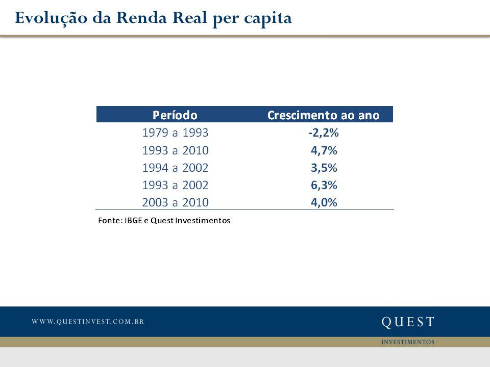 Perspectivas de Médio Prazo ( 2015- 2020) Mudança de consumo para Investimento: 1.Dilma – se reeleita – terá que seguir a abordagem de economia de mercado (como Lula fez); 2.Dilma terá que abandonar seus princípios ideológicos e será tutelada por Lula, aceitando um novo time econômico; 3.Dilma terá que aceitar uma agenda de reformas, principalmente voltada à indústria; 4.A redução da carga tributária é central para isso; 5.Não há possibilidade de ocorrer, no Brasil, políticas como as vistas na Argentina e na Venezuela; o fator PMDB; 6.PT se dividirá em ao menos dois partidos nos próximos 10 anos; 7.Essa divisão será antecipada caso Dilma perca a eleição; 8.O próximo movimento político no Brasil tenderá para a direita; o principal fator para isso será a chamada Nova Classe Média