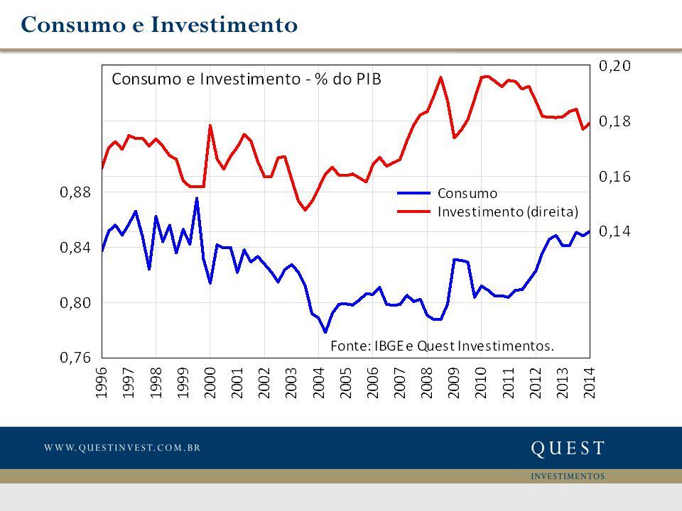 Desaceleração do crescimento no Brasil e nos Emergentes