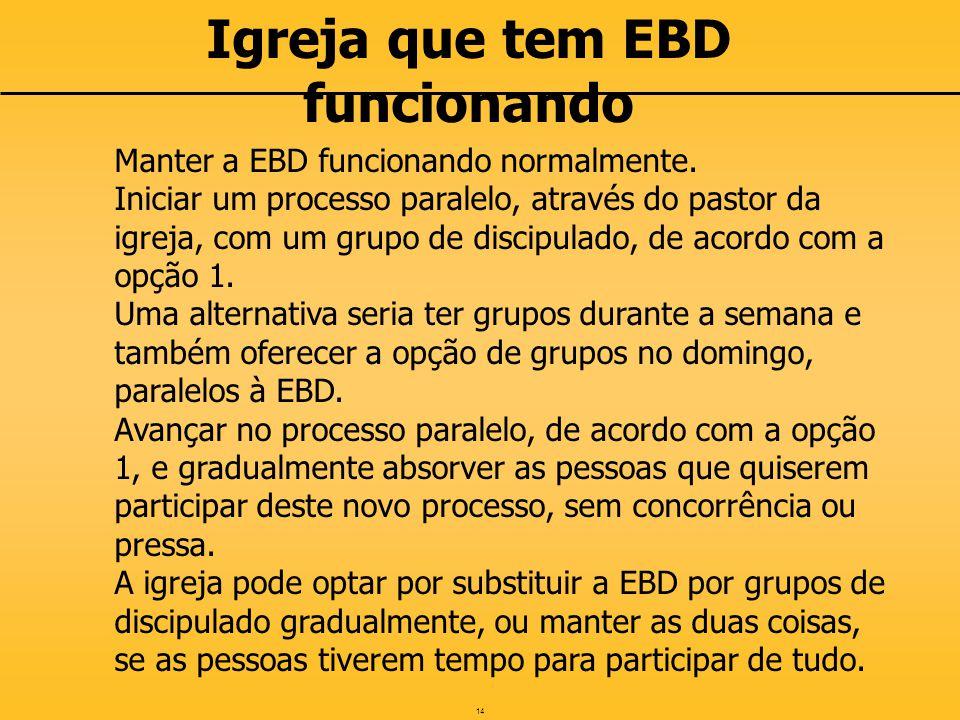 14 Igreja que tem EBD funcionando Manter a EBD funcionando normalmente.