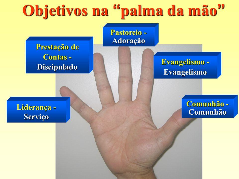 Objetivos na palma da mão Liderança - Serviço Prestação de Contas - Discipulado Pastoreio - Adoração Comunhão - Comunhão Evangelismo - Evangelismo