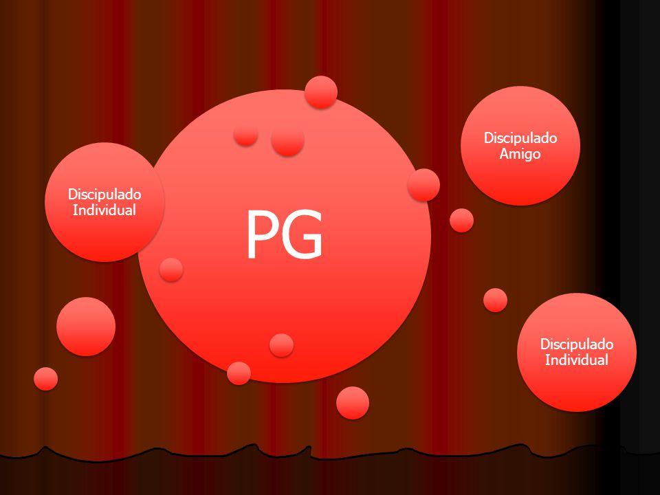 PG Discipulado Individual Discipulado Amigo Discipulado Individual