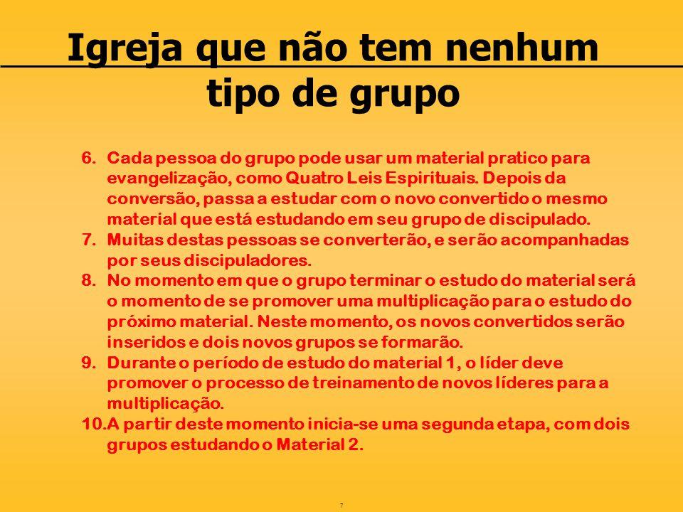 7 Igreja que não tem nenhum tipo de grupo 6.Cada pessoa do grupo pode usar um material pratico para evangelização, como Quatro Leis Espirituais.