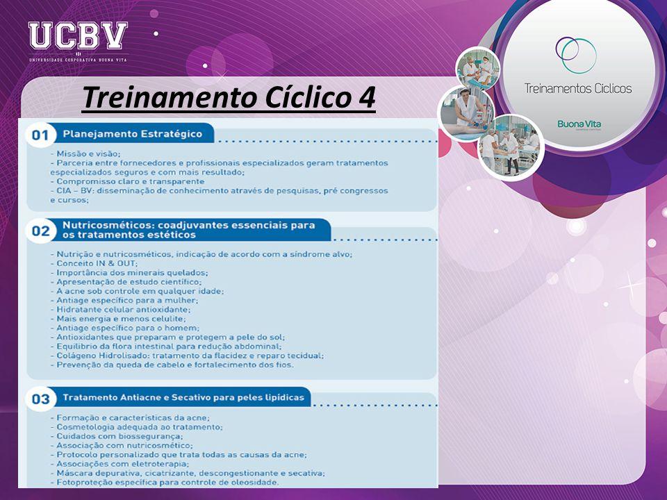 Treinamento Cíclico 4