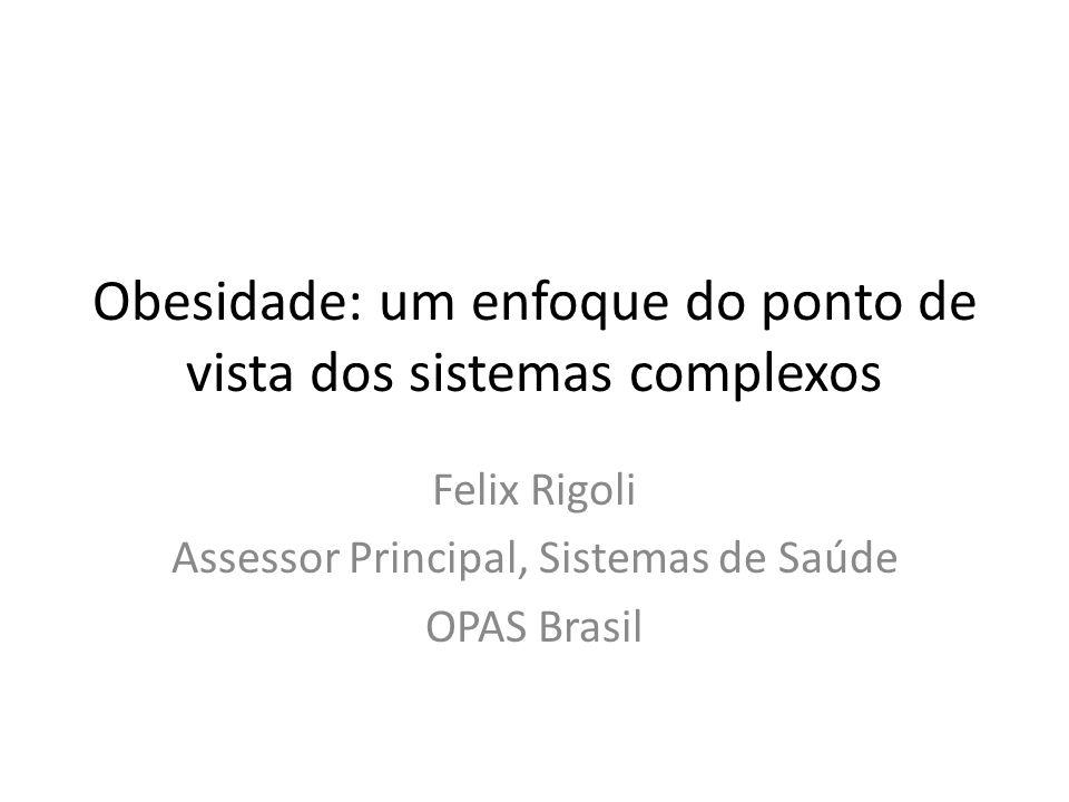 Obesidade: um enfoque do ponto de vista dos sistemas complexos Felix Rigoli Assessor Principal, Sistemas de Saúde OPAS Brasil