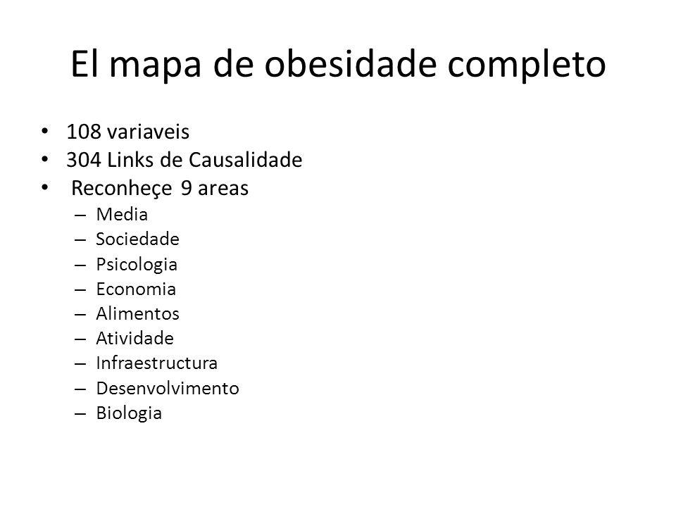 El mapa de obesidade completo 108 variaveis 304 Links de Causalidade Reconheçe 9 areas – Media – Sociedade – Psicologia – Economia – Alimentos – Atividade – Infraestructura – Desenvolvimento – Biologia