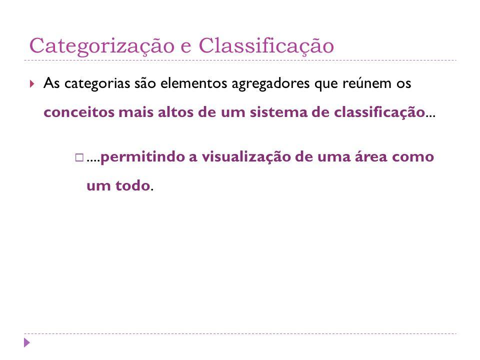 Categorização e Classificação  As categorias são elementos agregadores que reúnem os conceitos mais altos de um sistema de classificação...