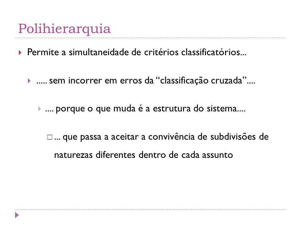 """Polihierarquia  Permite a simultaneidade de critérios classificatórios... ..... sem incorrer em erros da """"classificação cruzada"""".... .... porque o"""